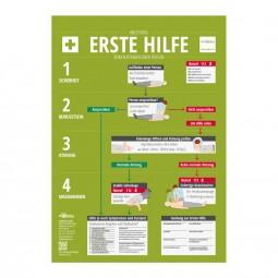 Poster Erste Hilfe Pflege
